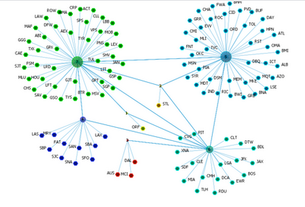 Netanomics network analysis by ORA showing clustering from community detection algorithms