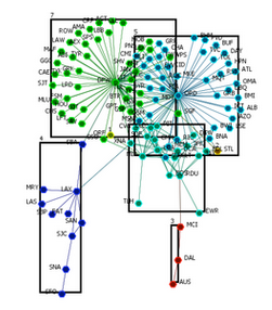 network visualization showing graph clusters and meta-nodes